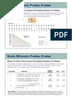 stat_scores.pdf