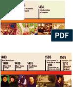 Línea de Tiempo - La Reforma