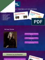 1ra-3ra Ley de Newton.pptx