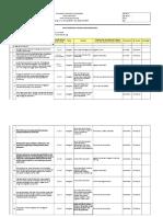 Contoh Formulir Hasil Tinjauan Manajemen Lengkap Pres 2016 (Salinan Berkonflik Jenny Sirintik 2017-05-24)