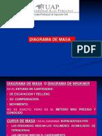 Diagrama de Masa