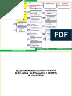 3. Iper - Requisitos Legales (1)