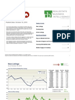 Maryland Real Estate Market Activity10-11-2010