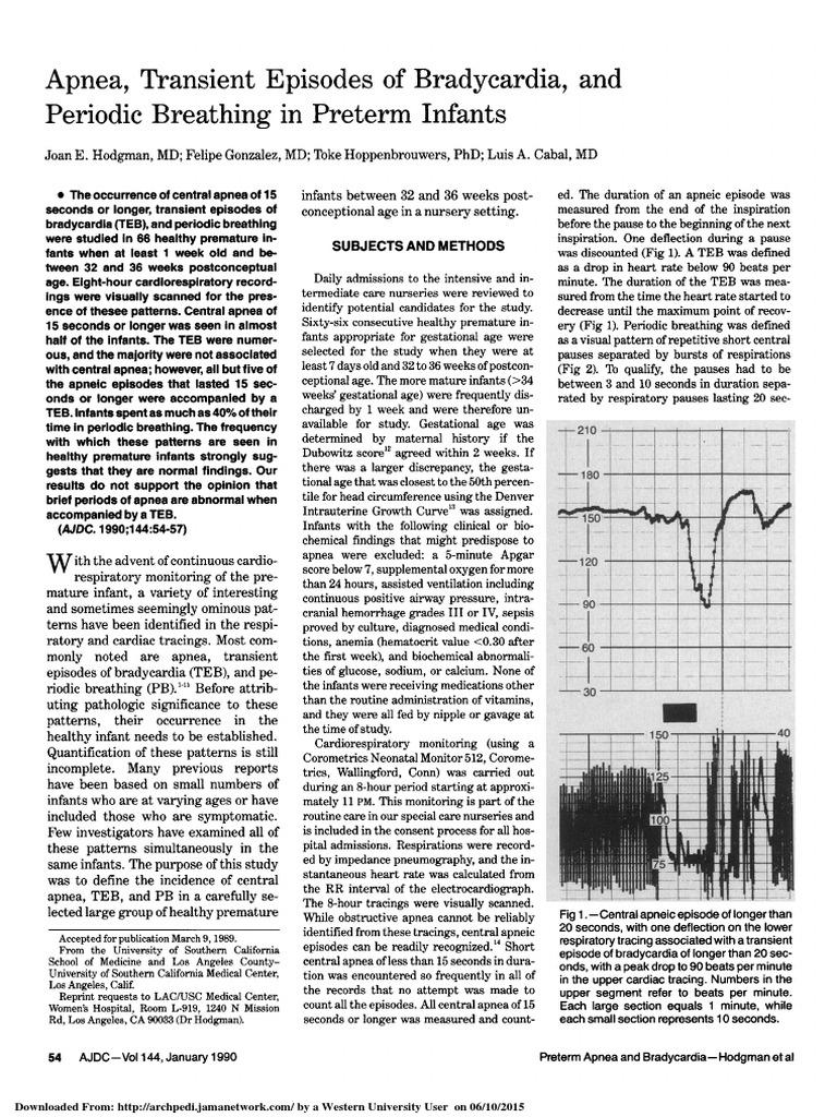 Hodgman 1990 | Apnea | Preterm Birth