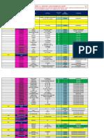 ss_disp_posto_comune_agg.pdf