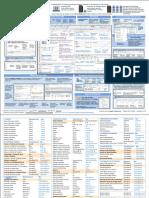Rstudio IDE Cheatsheet Portuguese