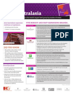 Factsheet in Asia Austral Asia