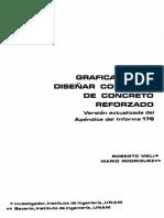 Gráficas Para Diseñar Columnas de Concreto Reforzado, Meli