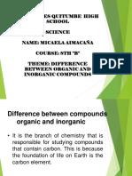 Diferecias Compuestos Organicos e Inorganicos