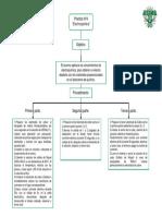 Diagrama Practica 4