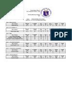 Quarterly Monitoring 8.26.18 (1)