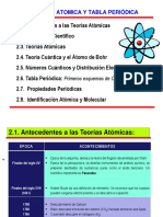 02.  Est. Atómica  (51 d)