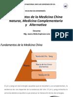 Fundamentos de La Medicina China