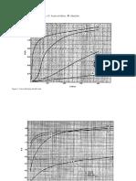 edoc.site_curvas-b-hpdf.pdf