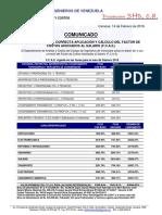 Importancia Del Fcas (Febrero 2018)