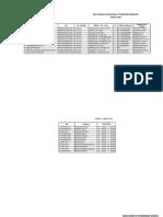 2-3-1-2-SK-Kepala-Puskesmas-Tentang-Penetapan-Penanggung-Jawab-Program