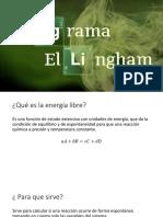 Diagrama Ellingham1