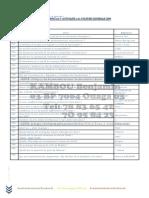 34053567correction de Culture Generale 2009 2009 321 PDF