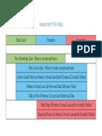 Assessment Plan Ver 00.07