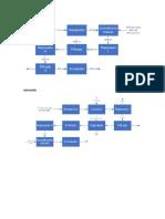 DIAGRAMAS DE TALLER DE PRACTICAS.docx