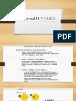 Antiviral HIV