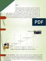 ESTRUCTURA LOGISTICA (Gestion de Almacenes, Definicion de Inventario, Definicion de Stock)