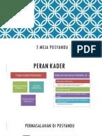 5 MEJA POSYANDU (1).pptx