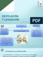 destilacion un.pptx