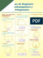 Guía 3 -Área de Regiones Cuadrangulares y Poligonales