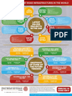 _mreqWgic_-_moid_road_projects_infographic.pdf