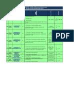 EM Measures Manual