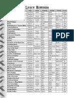 Legacy Summaries V2.pdf