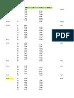 Datos Puntos -Iscos nivelacion
