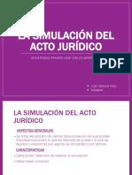 Clase La Simulacion Del Acto Juridico