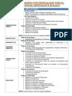 PERFILES DE INGRESO.pdf
