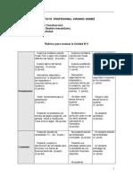 Rúbrica Evaluación Unidad 4 ABP GI