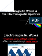 Electromagnetic Spectrum PowerPoint