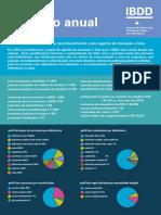 relatorio IBDD 2012