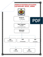 Carta Organisasi Unit Kantin