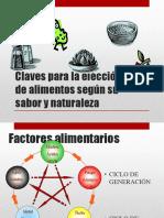 100-Claves de Eleccion de Tratam.segun Su Savor Naturaleza-xxx -25 Pgs