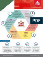 1-conociendo-al-jne.pdf