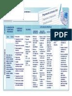 Pc 2018 Compuclase - 1 Unidad - 6º Gr de Primaria