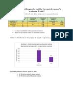 Mejoramiento Genetico Practica Cabras Produccion de Leche