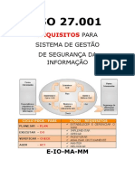 Fases Pdca Iso-27001