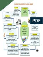 Gilberto Díaz-Reglamentación Seguridad y salud en el trabajo