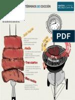 Terminos de coccion.pdf
