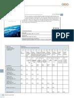 CARACTERISTICAS IP .pdf