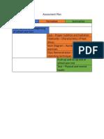 edsc 304 assessment plan