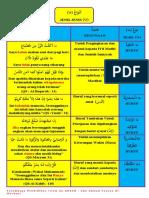 O Pdf Religion And Belief
