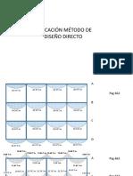 metodo diseño directo ppt CRR.pdf
